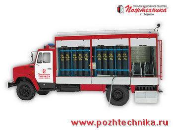 пожарная автоцистерна ЗИЛ АГТ-1 Автомобиль газового тушения